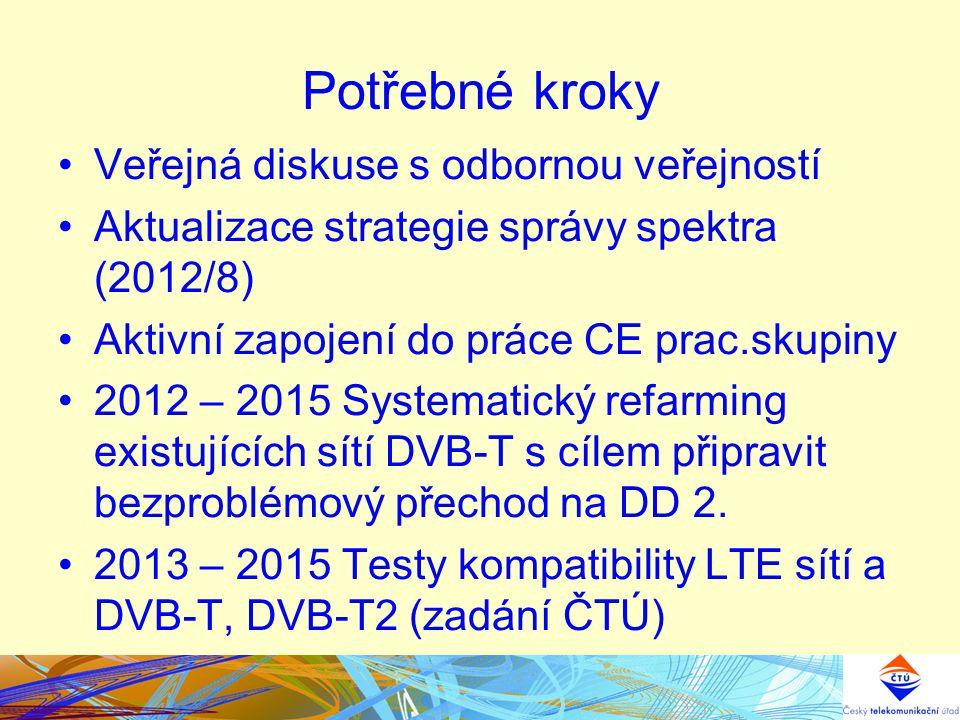 Potřebné kroky Veřejná diskuse s odbornou veřejností Aktualizace strategie správy spektra (2012/8) Aktivní zapojení do práce CE prac.skupiny 2012 – 20