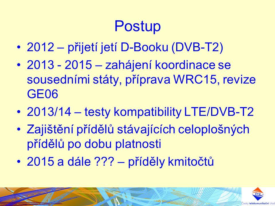 Postup 2012 – přijetí jetí D-Booku (DVB-T2) 2013 - 2015 – zahájení koordinace se sousedními státy, příprava WRC15, revize GE06 2013/14 – testy kompati