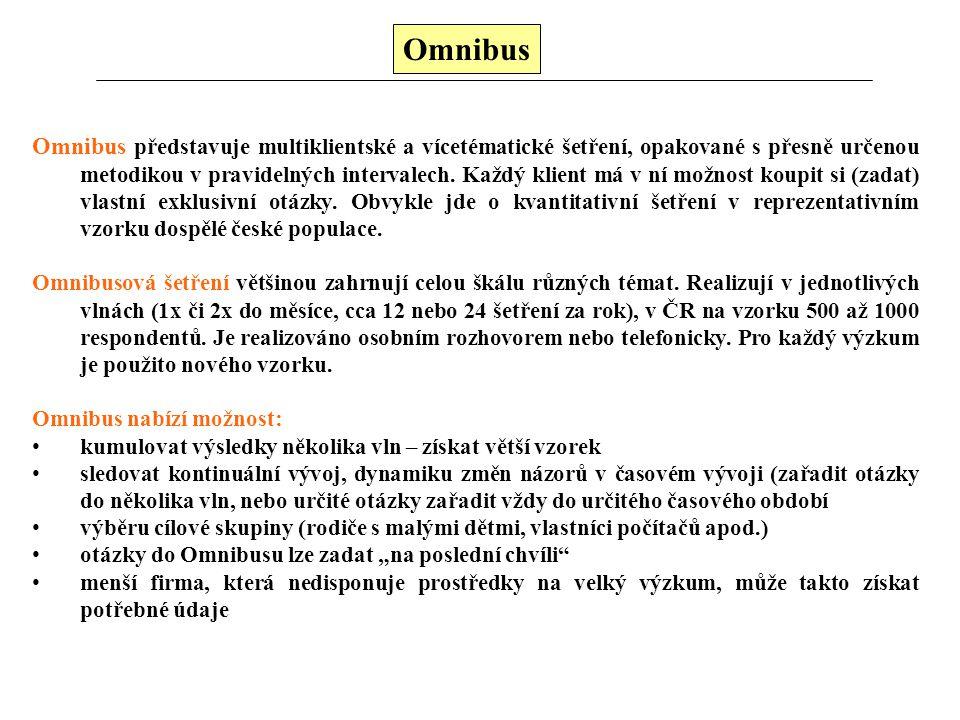 Omnibus Omnibus představuje multiklientské a vícetématické šetření, opakované s přesně určenou metodikou v pravidelných intervalech. Každý klient má v