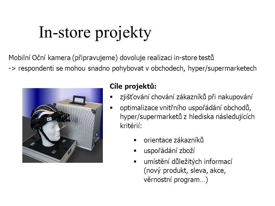 In-store projekty Cíle projektů:  zjišťování chování zákazníků při nakupování  optimalizace vnitřního uspořádání obchodů, hyper/supermarketů z hledi