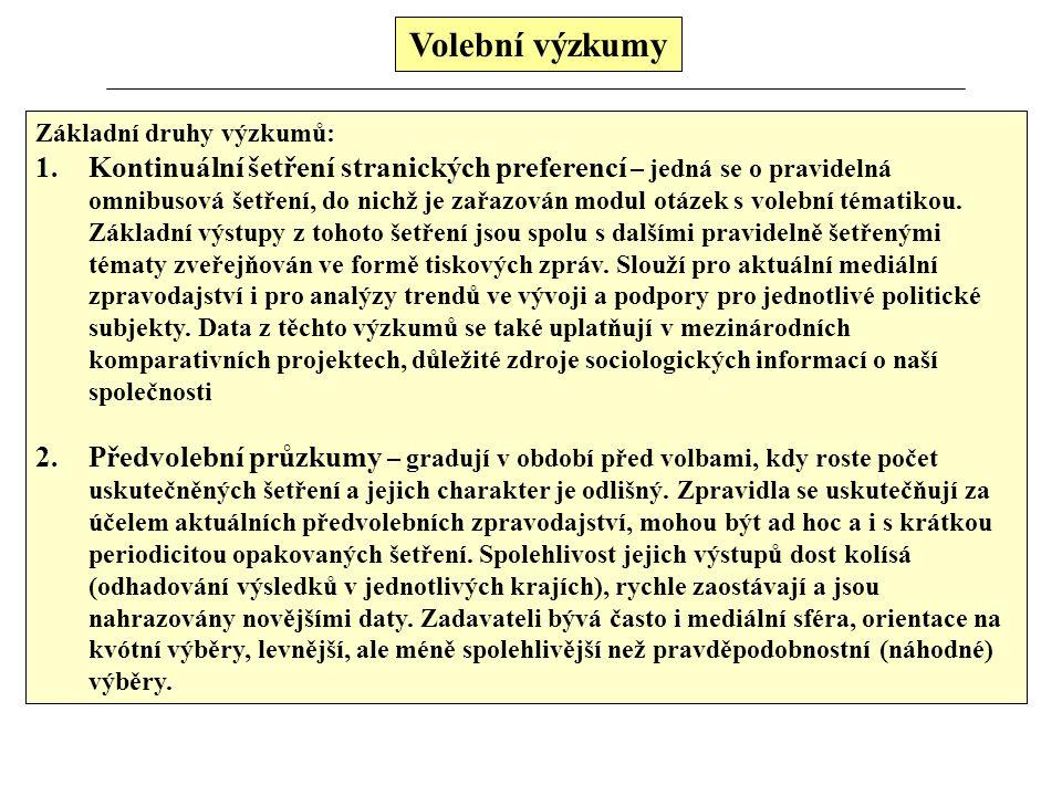 Volební výzkumy Základní druhy výzkumů: 3.
