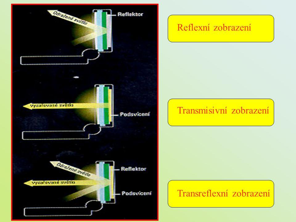 Reflexní zobrazení Transmisivní zobrazení Transreflexní zobrazení