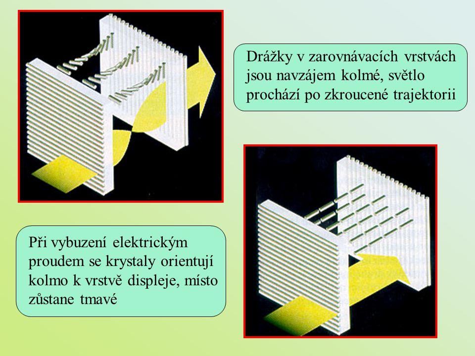 Drážky v zarovnávacích vrstvách jsou navzájem kolmé, světlo prochází po zkroucené trajektorii Při vybuzení elektrickým proudem se krystaly orientují k
