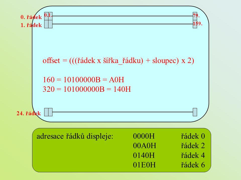 0. řádek 1. řádek 24. řádek 79. 1.0. 159. adresace řádků displeje: 0000Hřádek 0 00A0Hřádek 2 0140Hřádek 4 01E0Hřádek 6 offset = (((řádek x šířka_řádku