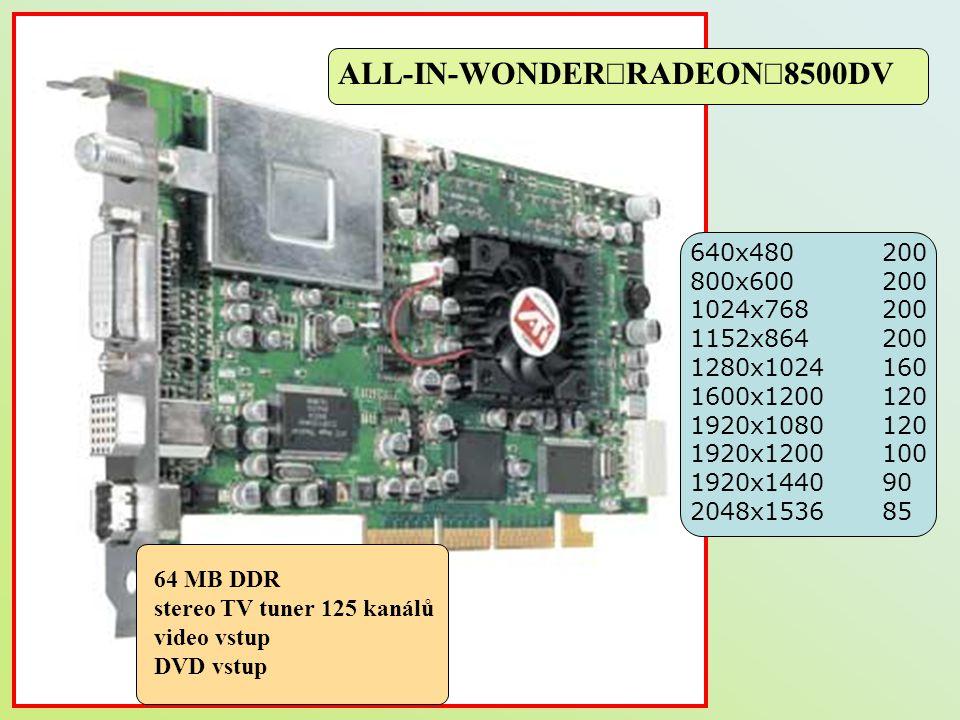 ALL-IN-WONDER  RADEON  8500DV 640x480200 800x600200 1024x768200 1152x864200 1280x1024160 1600x1200120 1920x1080120 1920x1200100 1920x144090 2048x153