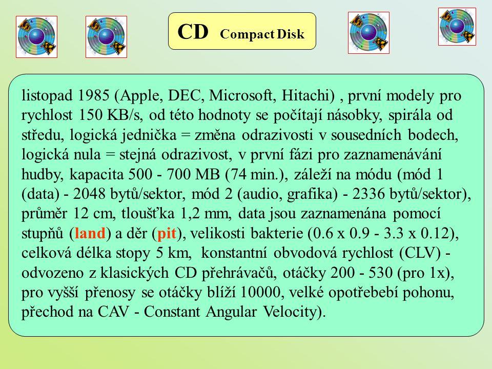 listopad 1985 (Apple, DEC, Microsoft, Hitachi), první modely pro rychlost 150 KB/s, od této hodnoty se počítají násobky, spirála od středu, logická je