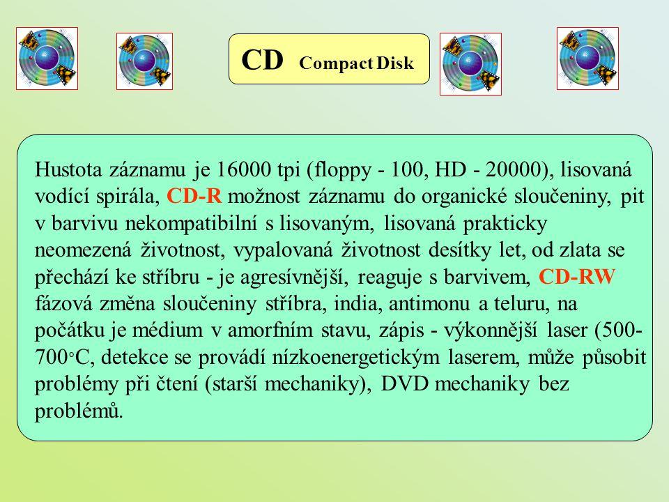 Hustota záznamu je 16000 tpi (floppy - 100, HD - 20000), lisovaná vodící spirála, CD-R možnost záznamu do organické sloučeniny, pit v barvivu nekompat