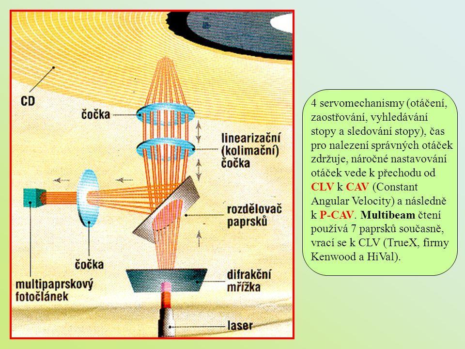 4 servomechanismy (otáčení, zaostřování, vyhledávání stopy a sledování stopy), čas pro nalezení správných otáček zdržuje, náročné nastavování otáček v