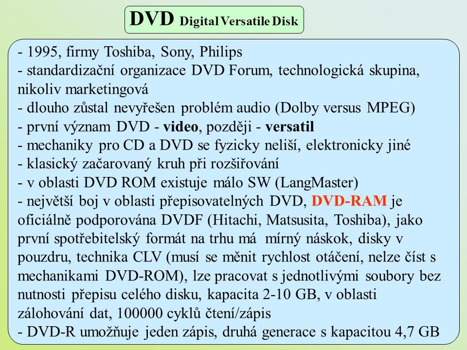 - 1995, firmy Toshiba, Sony, Philips - standardizační organizace DVD Forum, technologická skupina, nikoliv marketingová - dlouho zůstal nevyřešen prob