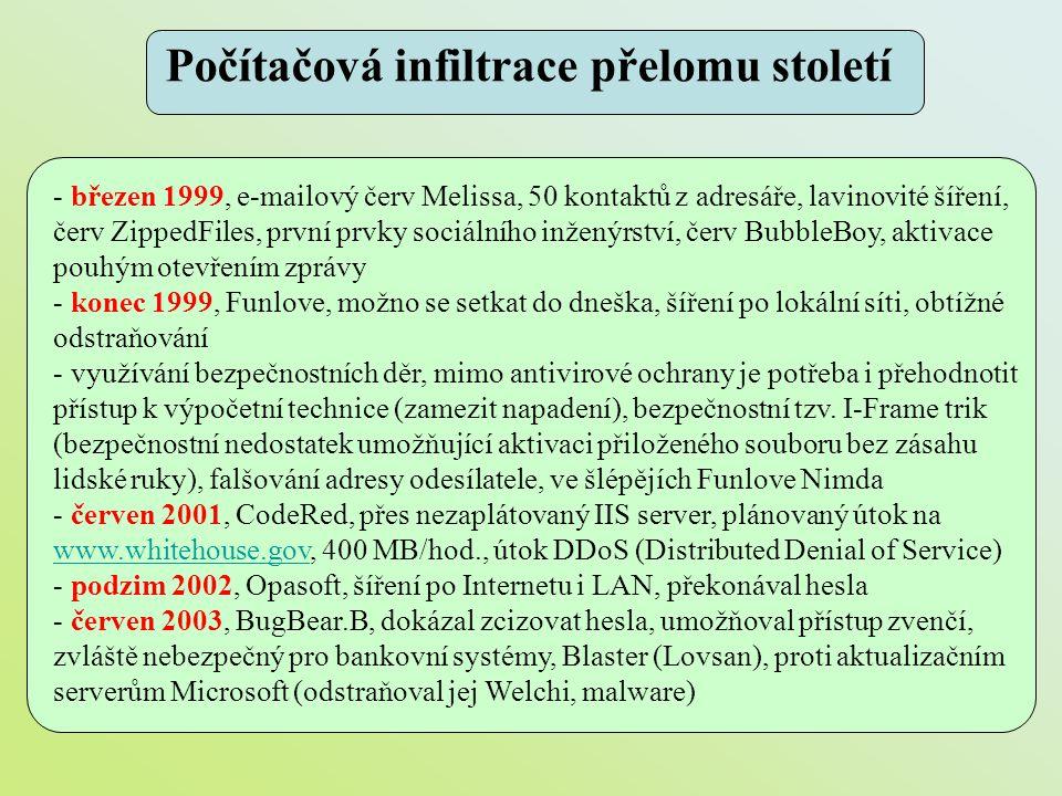 - březen 1999, e-mailový červ Melissa, 50 kontaktů z adresáře, lavinovité šíření, červ ZippedFiles, první prvky sociálního inženýrství, červ BubbleBoy