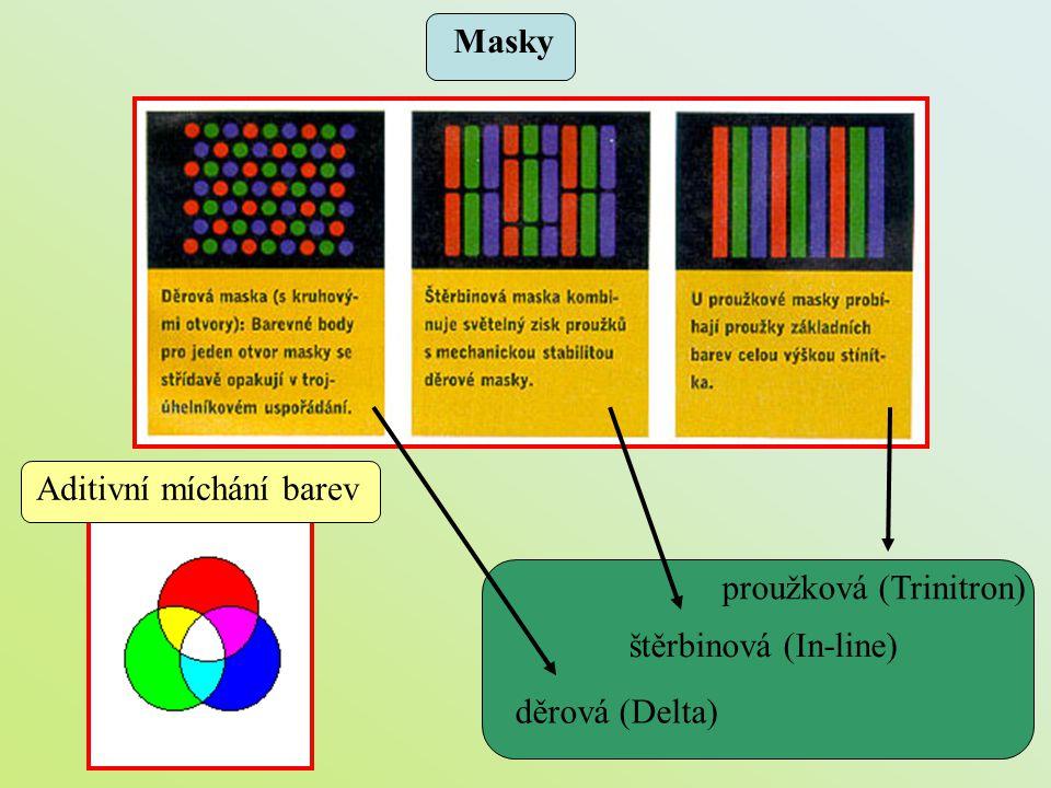 Porovnání LCD a CRT monitorů LCD monitoryCRT monitory Jas(+) 170 – 300 cd/m 2 (*) 80 – 120 cd/m 2 Kontrast(-) 150 – 450 : 1(+) 350 – 700 : 1 Úhel pohledu(*) 90° - 170°(+) více jak 150° Chyby sbíhavosti barev(+) nejsou(*) 0,2 – 0,3 mm Ostrost(+) výborná(*) dostatečná až výborná Geometrie obrazu(+) výborná(*) bývají nedostatky Vadné pixely(-) možnost výskytu vadných pixelů (+) nejsou Vstupní signál(+) analogový, digitální(*) analogový Rozlišení(-) jedno nativní rozlišení nebo interpolace (+) není omezeno nativním rozlišením Stejnorodost barev(*) často světlejší v rozích displeje (*) často světlejší ve středu obrazovky Čistota barev / barevná kvalita(*) průměrná(+) velmi dobrá Blikání obrazu(+) ne(*) není zřetelné pro > 75 Hz Citlivost na magnetická pole(+) žádná(-) citlivé, důležité odrušení Doba odezvy(*) 20 – 50 ms(+) není viditelná Příkon(+) 25 – 60 W(-) 60 – 160 W Nároky na prostor / hmotnost(+) malé(-) velké, hmotnost (+) přednost(*) na dobré úrovni(-) nevýhoda Porovnání LCD a CRT monitorů