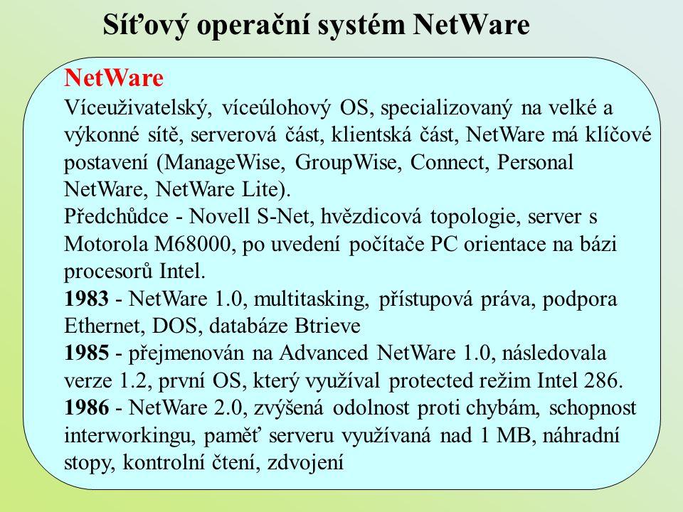 Síťový operační systém NetWare NetWare Víceuživatelský, víceúlohový OS, specializovaný na velké a výkonné sítě, serverová část, klientská část, NetWar