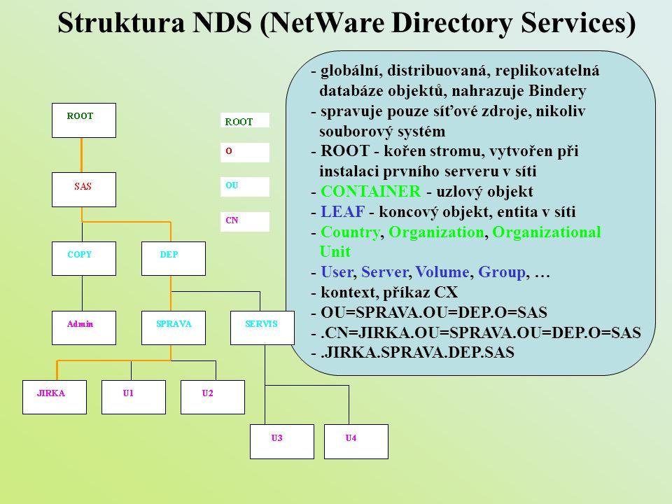 Struktura NDS (NetWare Directory Services) - globální, distribuovaná, replikovatelná databáze objektů, nahrazuje Bindery - spravuje pouze síťové zdroj
