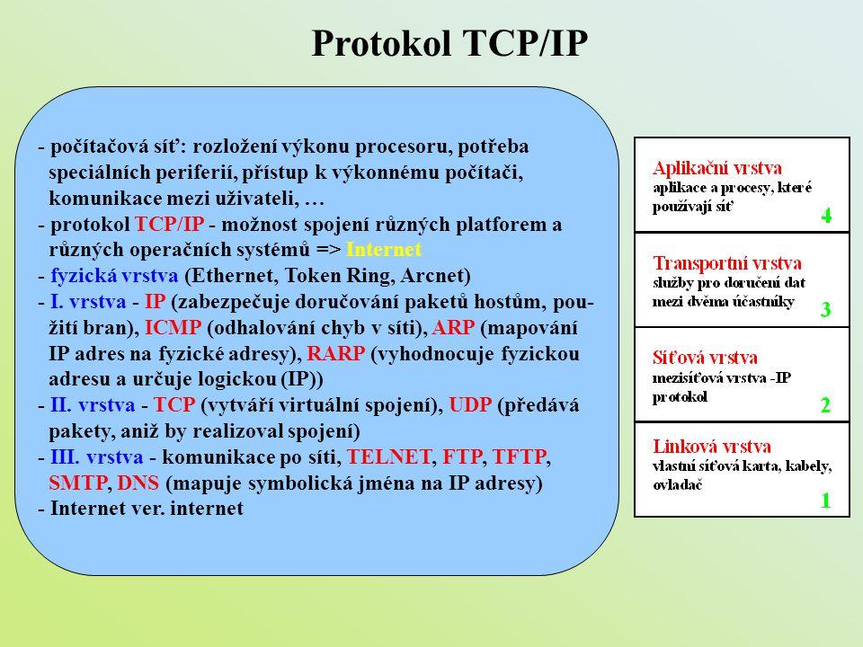 Protokol TCP/IP - počítačová síť: rozložení výkonu procesoru, potřeba speciálních periferií, přístup k výkonnému počítači, komunikace mezi uživateli,