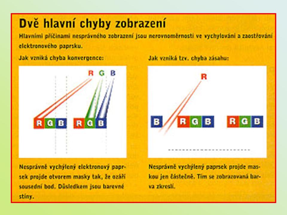 - uložení obrazu ve videopaměti grafického adaptéru - RAMDAC - RAM Digital Analog Converter - sestavení řídících hodnot (RGB, hor.