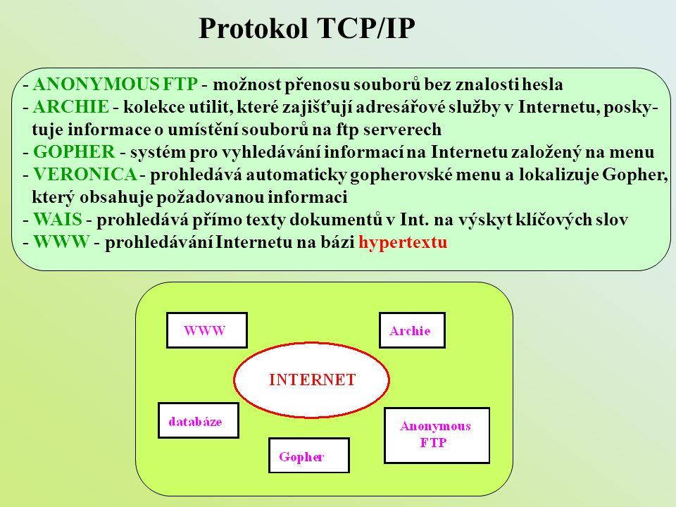 Protokol TCP/IP - ANONYMOUS FTP - možnost přenosu souborů bez znalosti hesla - ARCHIE - kolekce utilit, které zajišťují adresářové služby v Internetu,