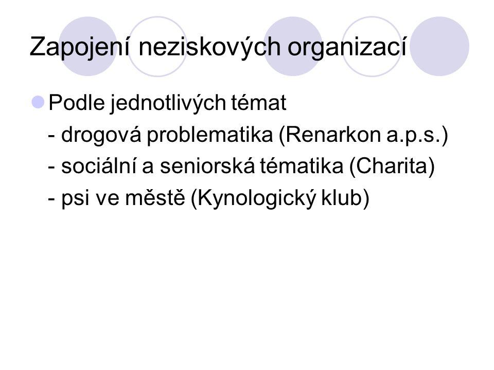 Zapojení neziskových organizací Podle jednotlivých témat - drogová problematika (Renarkon a.p.s.) - sociální a seniorská tématika (Charita) - psi ve městě (Kynologický klub)