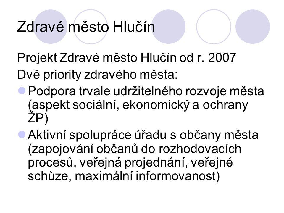 Zdravé město Hlučín Projekt Zdravé město Hlučín od r.