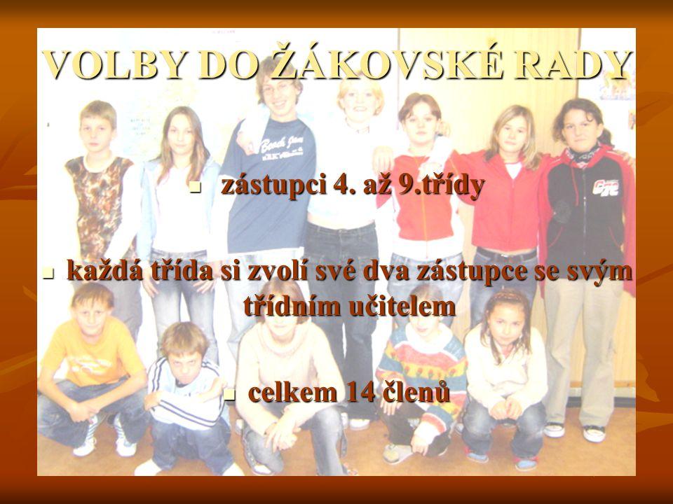 VOLBY DO ŽÁKOVSKÉ RADY zástupci 4. až 9.třídy zástupci 4.