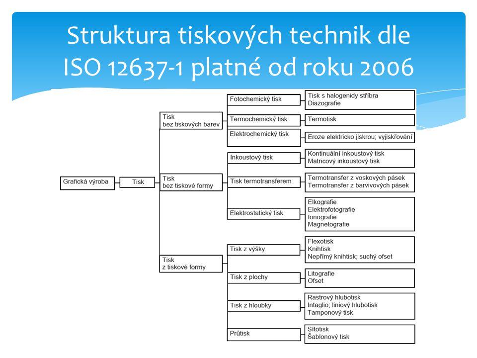 Struktura tiskových technik dle ISO 12637-1 platné od roku 2006