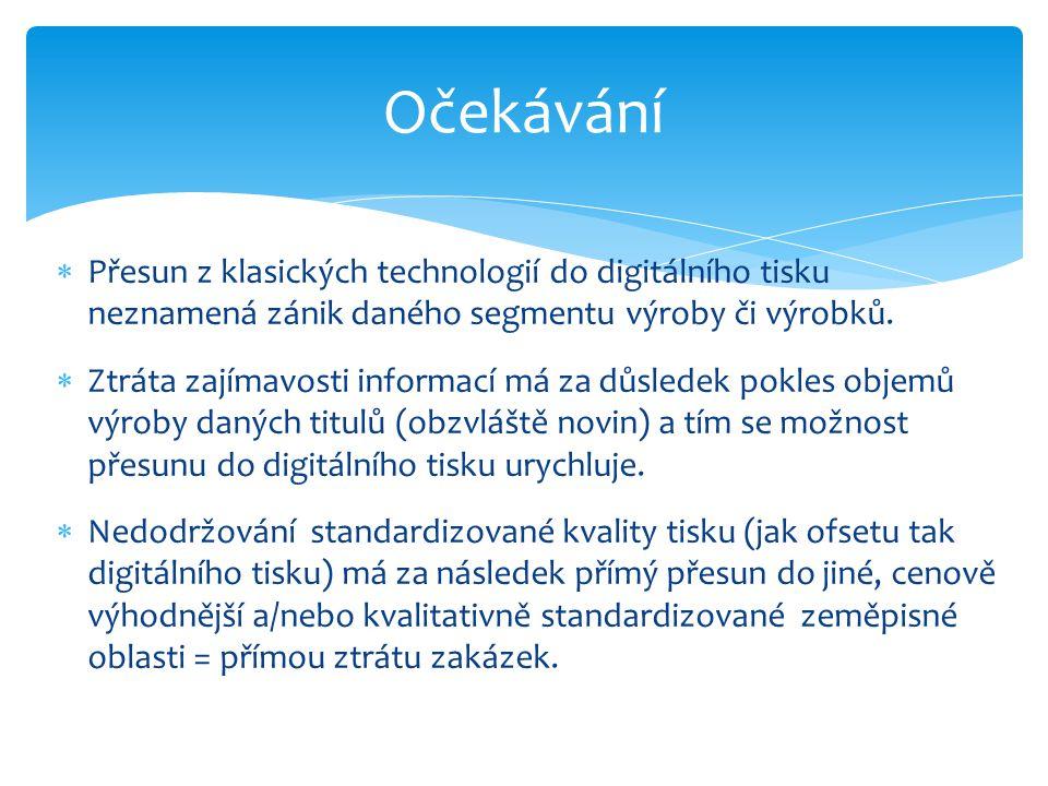  Přesun z klasických technologií do digitálního tisku neznamená zánik daného segmentu výroby či výrobků.