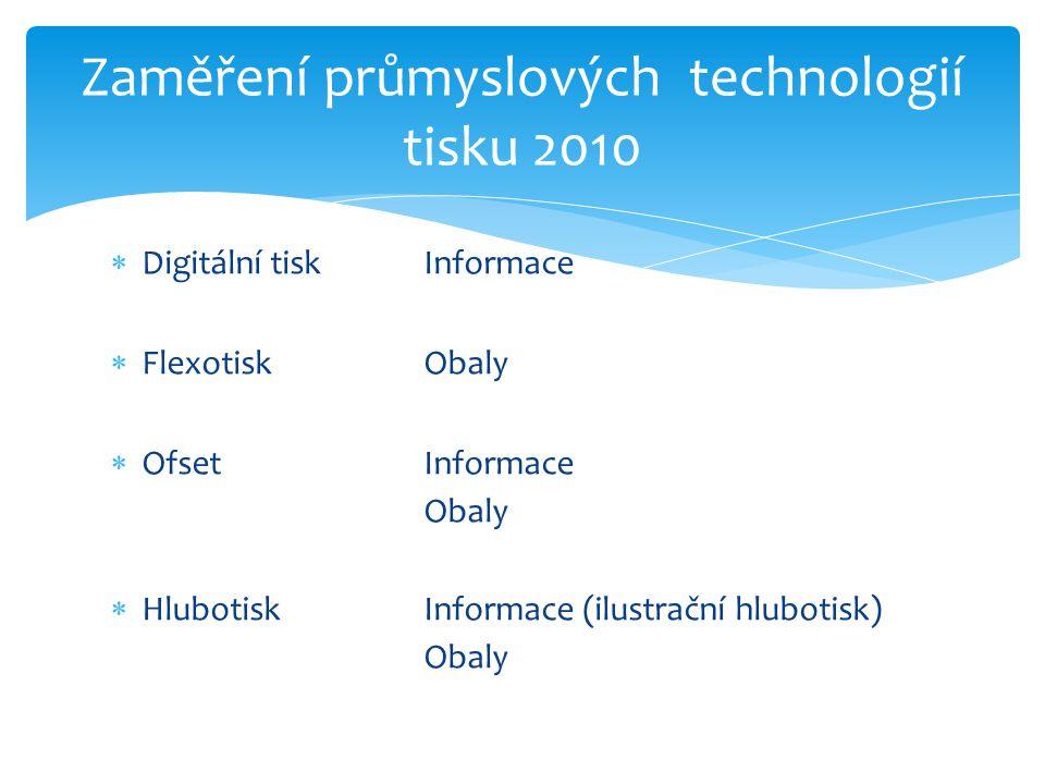  Digitální tiskInformace  FlexotiskObaly  OfsetInformace Obaly  HlubotiskInformace (ilustrační hlubotisk) Obaly Zaměření průmyslových technologií tisku 2010
