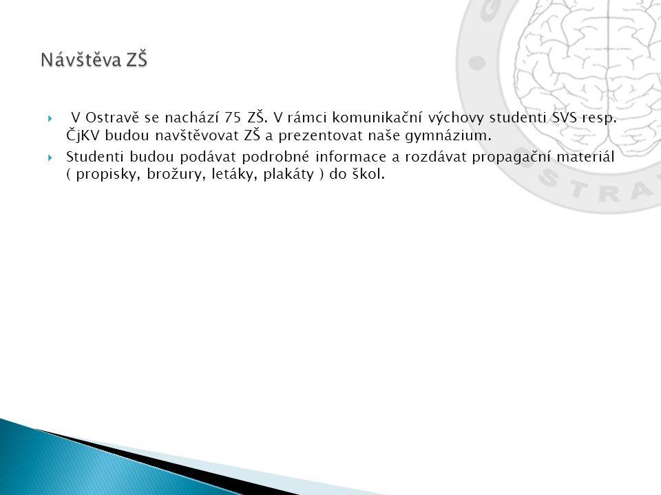  V Ostravě se nachází 75 ZŠ. V rámci komunikační výchovy studenti SVS resp. ČjKV budou navštěvovat ZŠ a prezentovat naše gymnázium.  Studenti budou