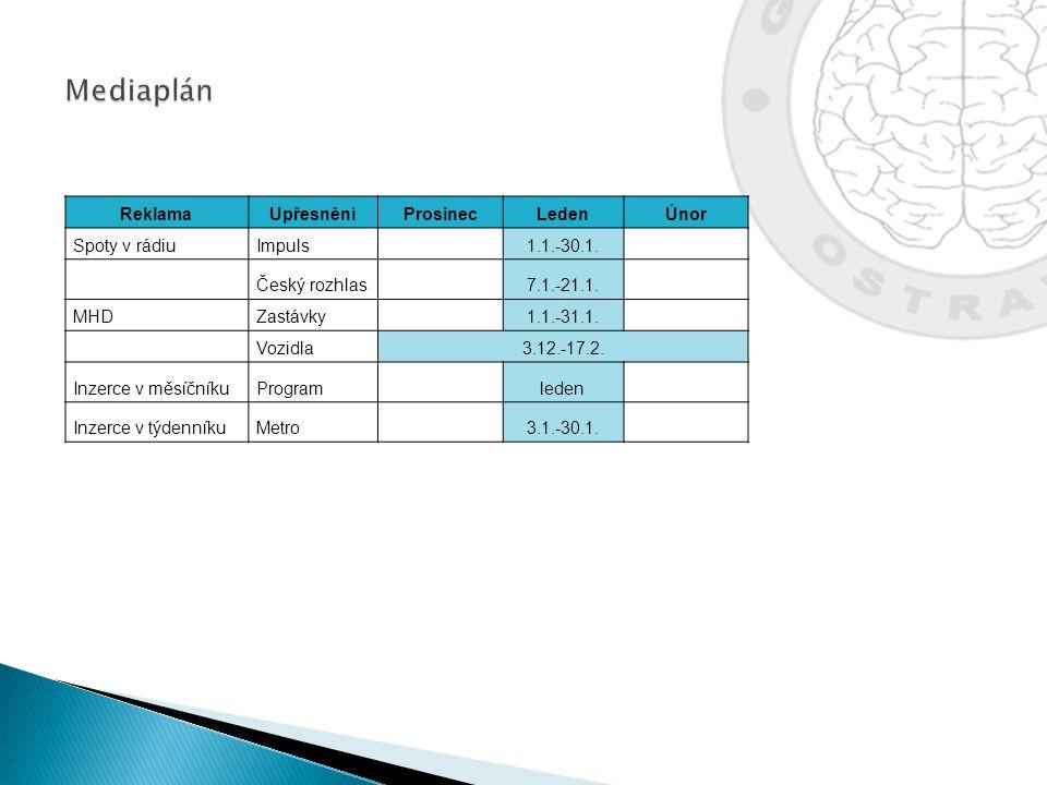 ReklamaUpřesněníProsinecLedenÚnor Spoty v rádiuImpuls1.1.-30.1. Český rozhlas7.1.-21.1. MHDZastávky1.1.-31.1. Vozidla3.12.-17.2. Inzerce v měsíčníkuPr