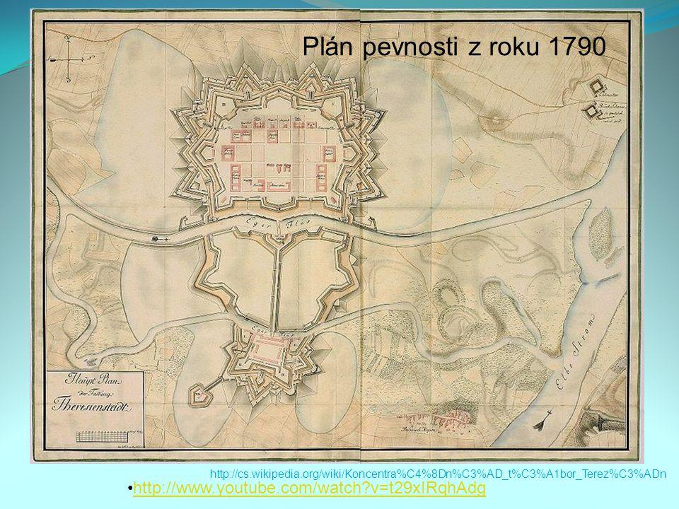 Plán pevnosti z roku 1790 http://www.youtube.com/watch?v=t29xIRqhAdg http://cs.wikipedia.org/wiki/Koncentra%C4%8Dn%C3%AD_t%C3%A1bor_Terez%C3%ADn