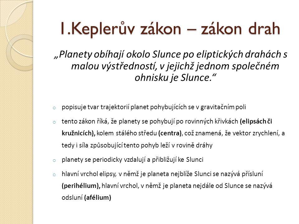 """1.Keplerův zákon – zákon drah """"Planety obíhají okolo Slunce po eliptických drahách s malou výstředností, v jejichž jednom společném ohnisku je Slunce. o popisuje tvar trajektorií planet pohybujících se v gravitačním poli o tento zákon říká, že planety se pohybují po rovinných křivkách (elipsách či kružnicích), kolem stálého středu (centra), což znamená, že vektor zrychlení, a tedy i síla způsobující tento pohyb leží v rovině dráhy o planety se periodicky vzdalují a přibližují ke Slunci o hlavní vrchol elipsy, v němž je planeta nejblíže Slunci se nazývá přísluní (perihélium), hlavní vrchol, v němž je planeta nejdále od Slunce se nazývá odsluní (afélium)"""