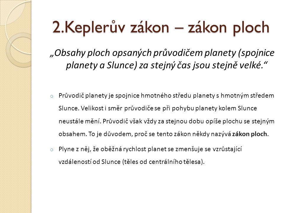 """2.Keplerův zákon – zákon ploch """"Obsahy ploch opsaných průvodičem planety (spojnice planety a Slunce) za stejný čas jsou stejně velké. o Průvodič planety je spojnice hmotného středu planety s hmotným středem Slunce."""