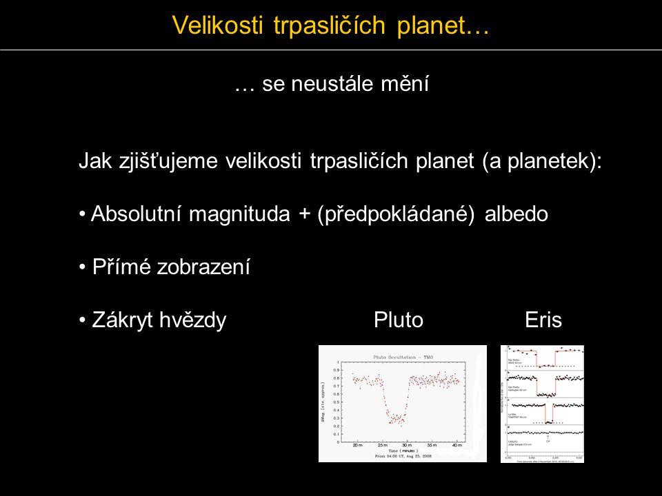 Velikosti trpasličích planet… … se neustále mění Jak zjišťujeme velikosti trpasličích planet (a planetek): Absolutní magnituda + (předpokládané) albed