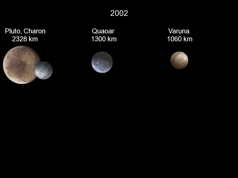 2002 Pluto, Charon 2328 km Varuna 1060 km Quaoar 1300 km
