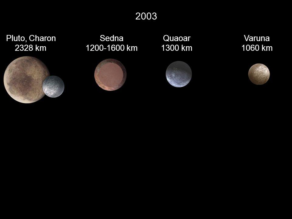 2003 Pluto, Charon 2328 km Varuna 1060 km Quaoar 1300 km Sedna 1200-1600 km