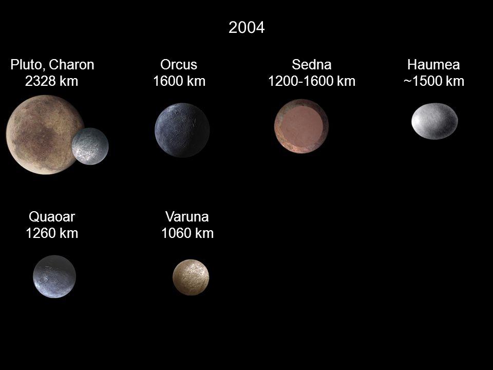 2004 Pluto, Charon 2328 km Varuna 1060 km Quaoar 1260 km Sedna 1200-1600 km Haumea ~1500 km Orcus 1600 km