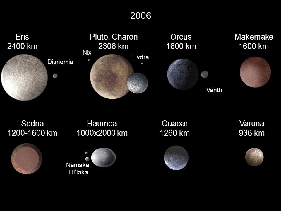 2006 Pluto, Charon 2306 km Varuna 936 km Quaoar 1260 km Sedna 1200-1600 km Haumea 1000x2000 km Orcus 1600 km Nix Hydra Eris 2400 km Disnomia Namaka, H