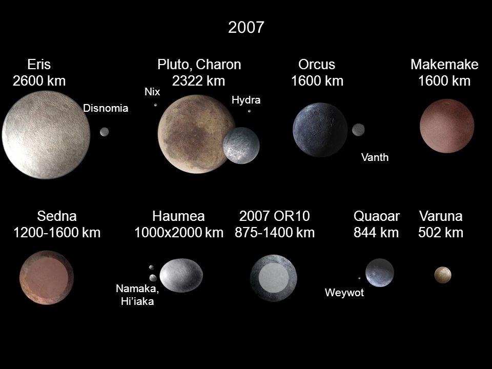 2007 Pluto, Charon 2322 km Varuna 502 km Quaoar 844 km Sedna 1200-1600 km Haumea 1000x2000 km Orcus 1600 km Nix Hydra Eris 2600 km Disnomia Namaka, Hi