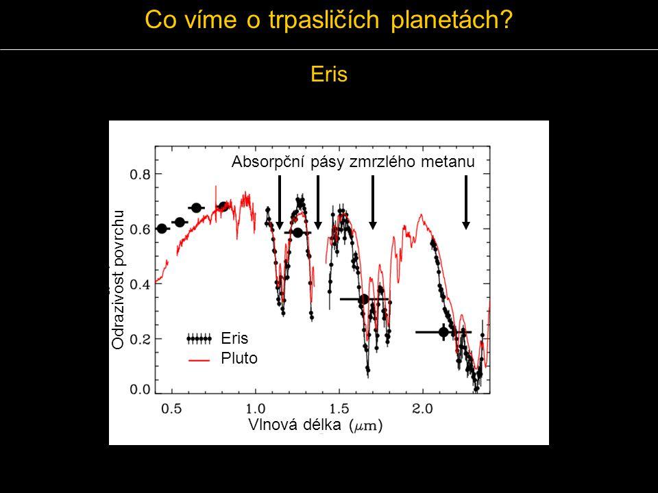 Co víme o trpasličích planetách? Eris Pluto Vlnová délka Odrazivost povrchu Absorpční pásy zmrzlého metanu
