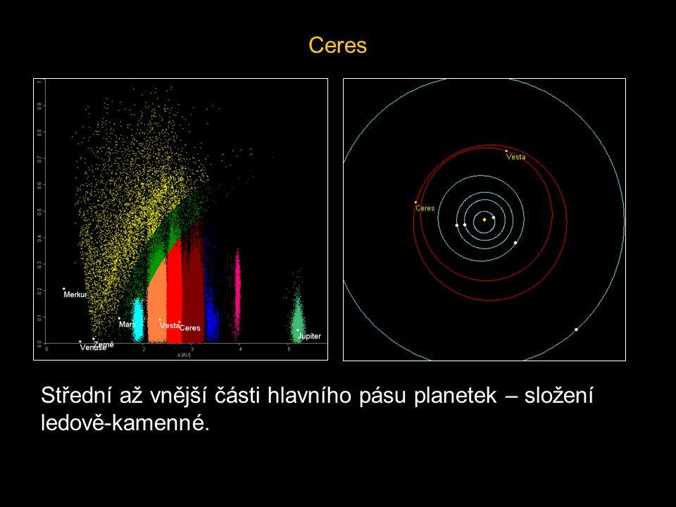 Ceres Střední až vnější části hlavního pásu planetek – složení ledově-kamenné.