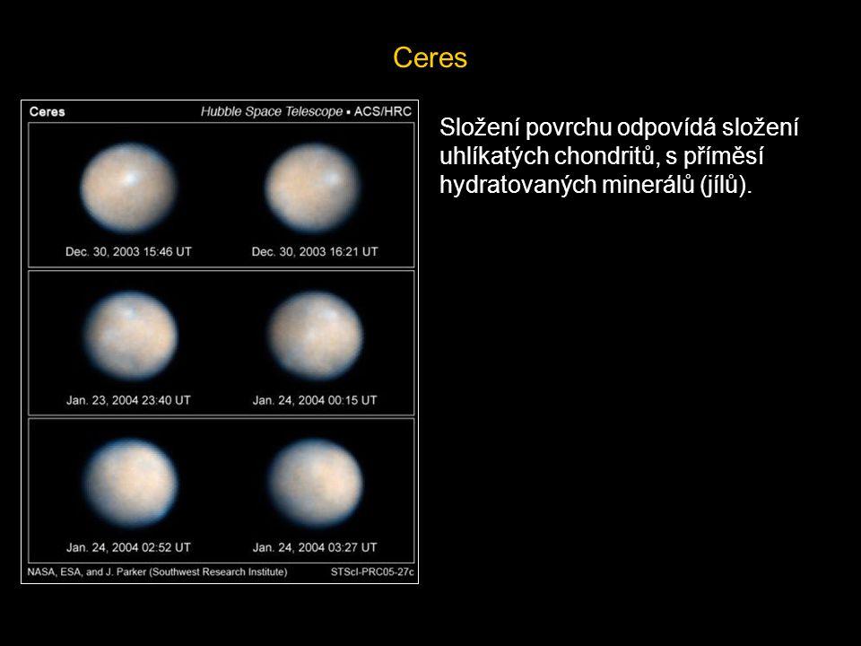 Ceres Složení povrchu odpovídá složení uhlíkatých chondritů, s příměsí hydratovaných minerálů (jílů).
