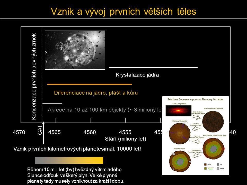 Vznik a vývoj prvních větších těles 4570 4565 4560 4555 4550 4545 4540 Stáří (miliony let) Kondenzace prvních pevných zrnek CAI Akrece na 10 až 100 km