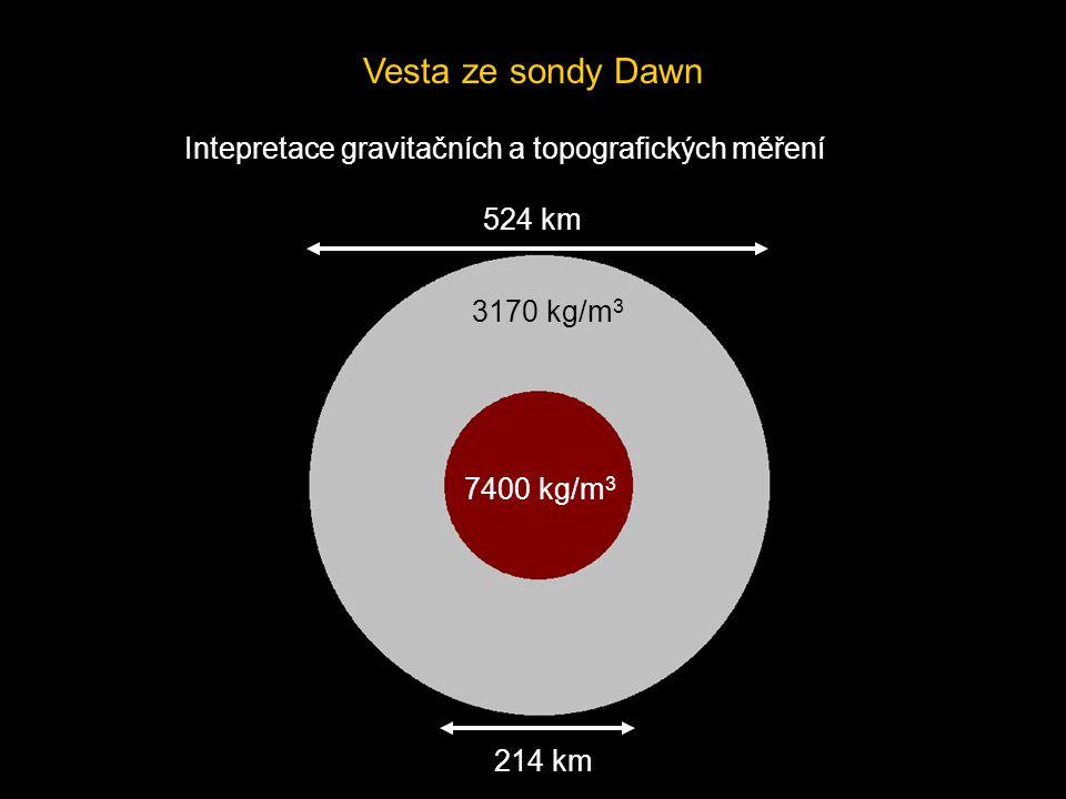 Vesta ze sondy Dawn Intepretace gravitačních a topografických měření 3170 kg/m 3 7400 kg/m 3 524 km 214 km