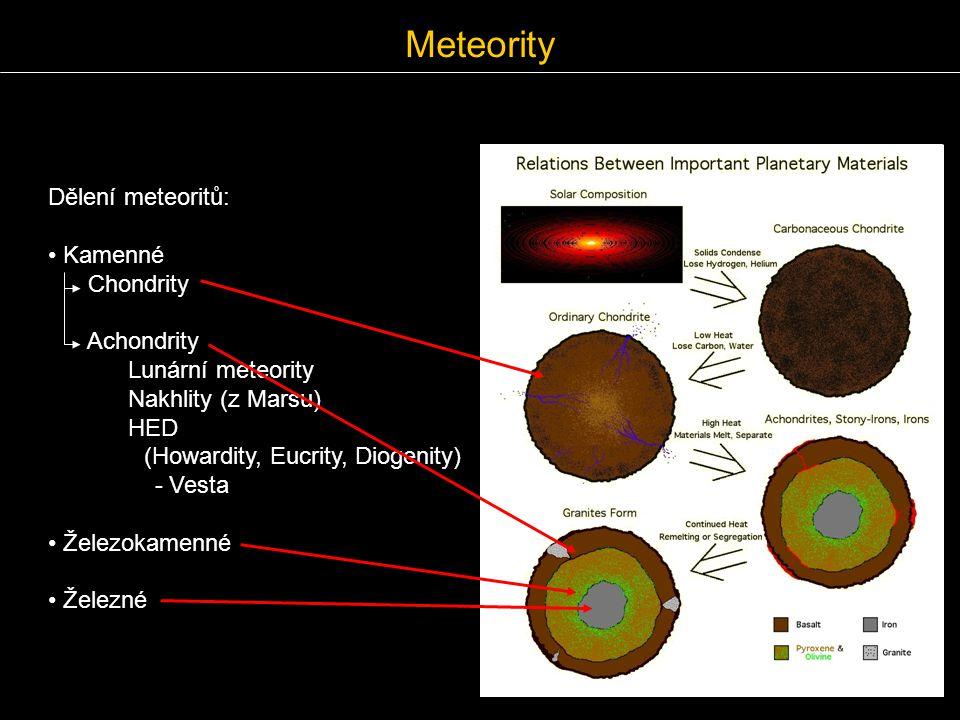 Meteority Dělení meteoritů: Kamenné Chondrity Achondrity Lunární meteority Nakhlity (z Marsu) HED (Howardity, Eucrity, Diogenity) - Vesta Železokamenn