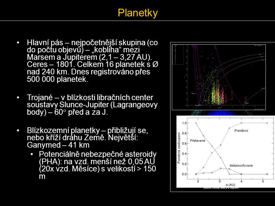 """Planetky Hlavní pás – nejpočetnější skupina (co do počtu objevů) – """"kobliha"""" mezi Marsem a Jupiterem (2,1 – 3,27 AU). Ceres – 1801. Celkem 16 planetek"""