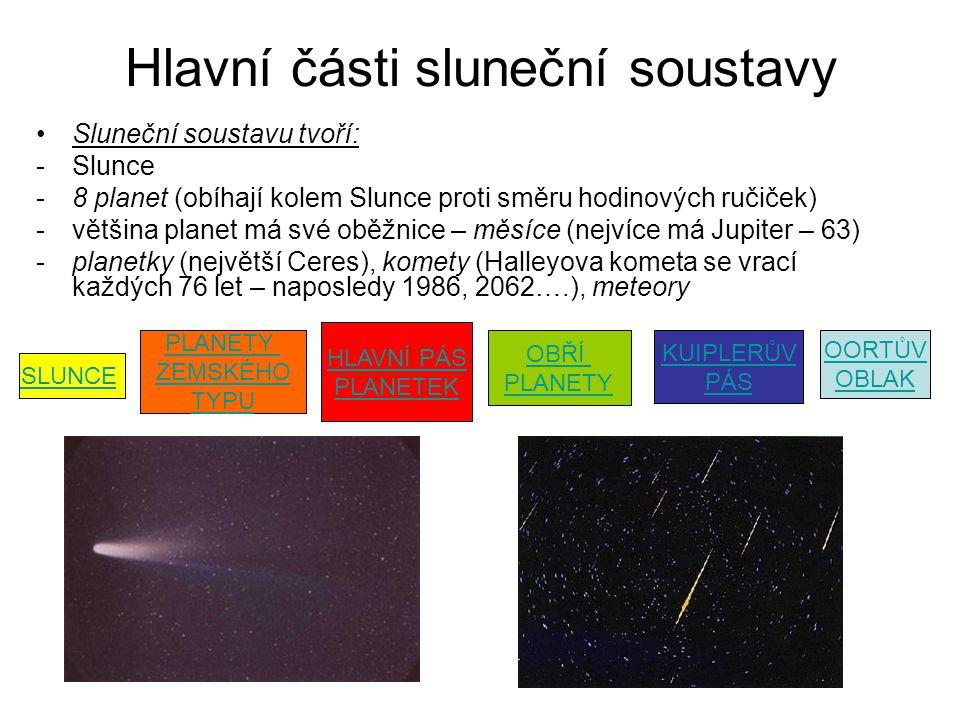 Hlavní části sluneční soustavy Sluneční soustavu tvoří: - Slunce -8 planet (obíhají kolem Slunce proti směru hodinových ručiček) -většina planet má sv