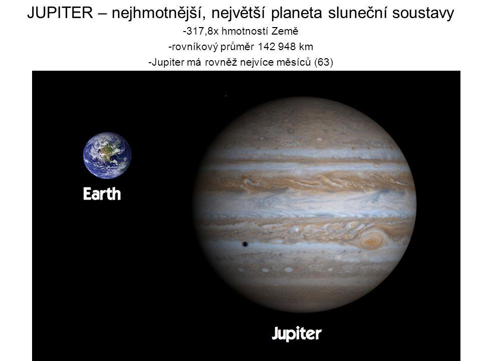 JUPITER – nejhmotnější, největší planeta sluneční soustavy -317,8x hmotností Země -rovníkový průměr 142 948 km -Jupiter má rovněž nejvíce měsíců (63)