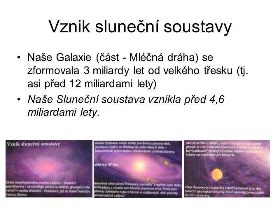 Hlavní části sluneční soustavy Sluneční soustavu tvoří: - Slunce -8 planet (obíhají kolem Slunce proti směru hodinových ručiček) -většina planet má své oběžnice – měsíce (nejvíce má Jupiter – 63) -planetky (největší Ceres), komety (Halleyova kometa se vrací každých 76 let – naposledy 1986, 2062….), meteory SLUNCE PLANETY ZEMSKÉHO TYPU HLAVNÍ PÁS PLANETEK OBŘÍ PLANETY KUIPLERŮV PÁS OORTŮV OBLAK