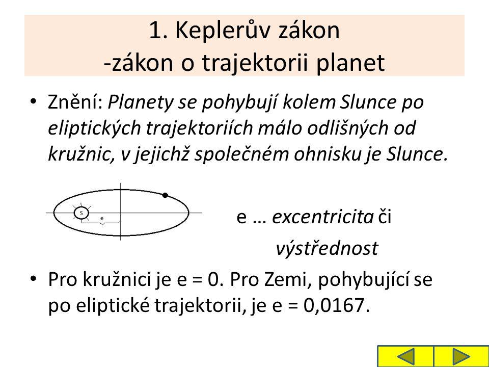 1. Keplerův zákon -zákon o trajektorii planet Znění: Planety se pohybují kolem Slunce po eliptických trajektoriích málo odlišných od kružnic, v jejich