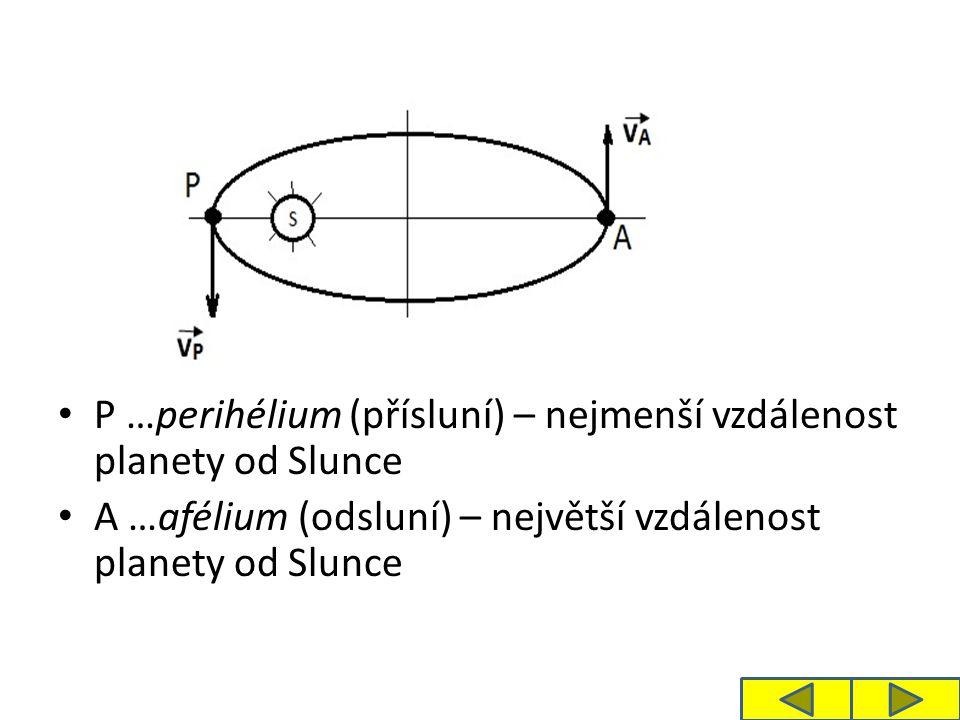 P …perihélium (přísluní) – nejmenší vzdálenost planety od Slunce A …afélium (odsluní) – největší vzdálenost planety od Slunce