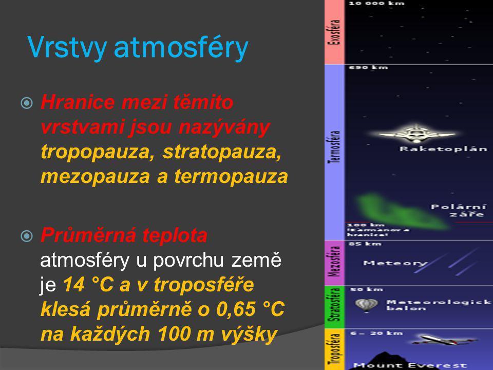 Vrstvy atmosféry  Hranice mezi těmito vrstvami jsou nazývány tropopauza, stratopauza, mezopauza a termopauza  Průměrná teplota atmosféry u povrchu z